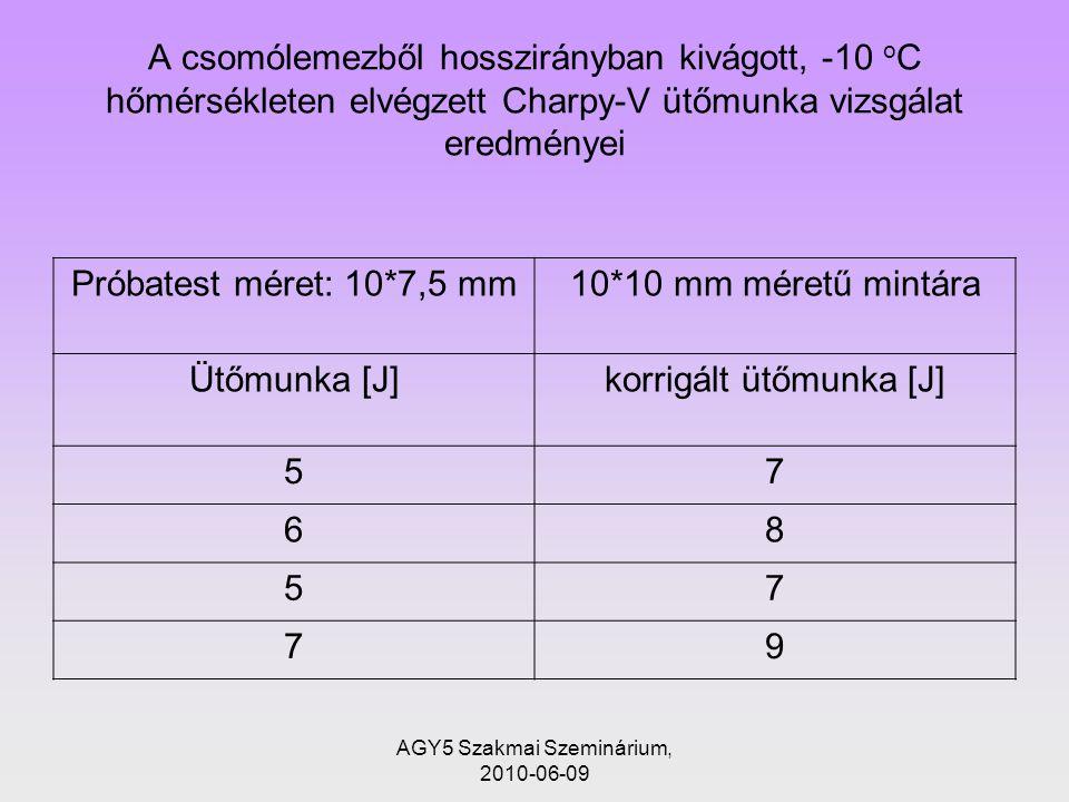 korrigált ütőmunka [J] 5 7 6 8